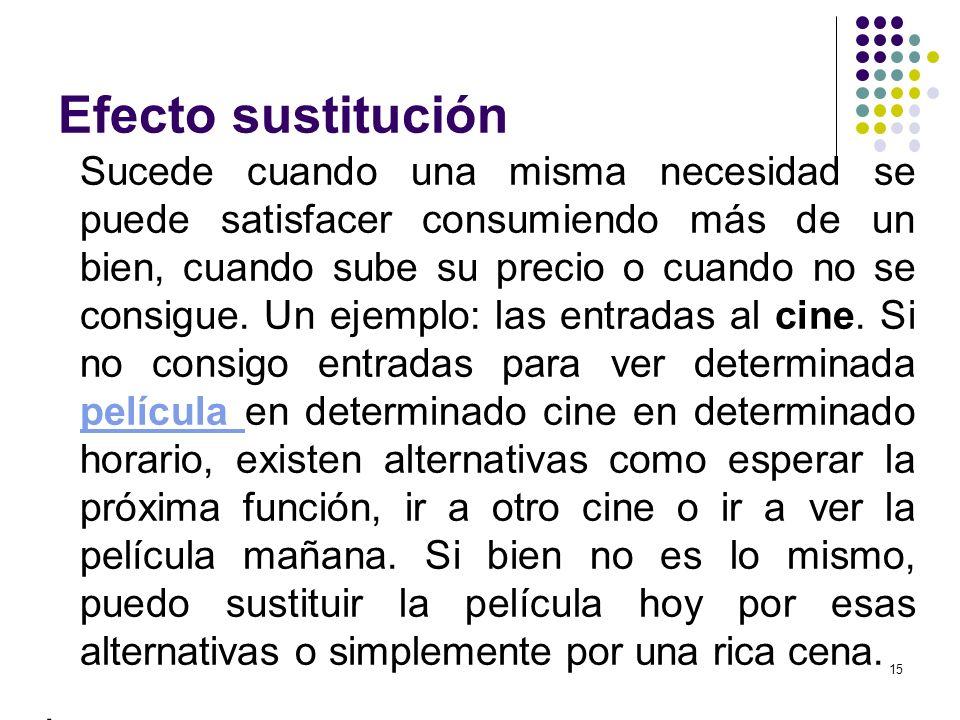 Efecto sustitución Sucede cuando una misma necesidad se puede satisfacer consumiendo más de un bien, cuando sube su precio o cuando no se consigue. Un