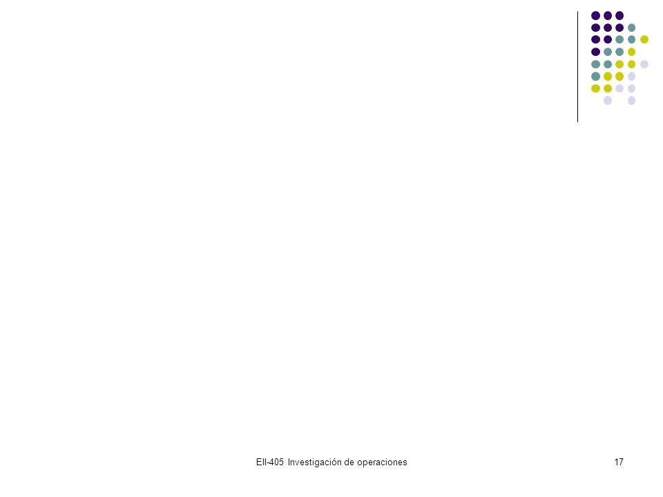 EII-405 Investigación de operaciones17