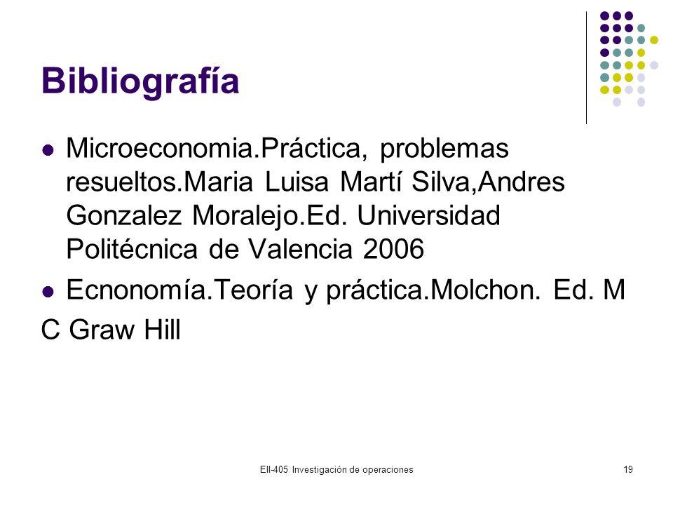 Bibliografía Microeconomia.Práctica, problemas resueltos.Maria Luisa Martí Silva,Andres Gonzalez Moralejo.Ed. Universidad Politécnica de Valencia 2006