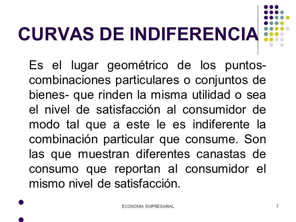 CURVAS DE INDIFERENCIA Es el lugar geométrico de los puntos- combinaciones particulares o conjuntos de bienes- que rinden la misma utilidad o sea el n