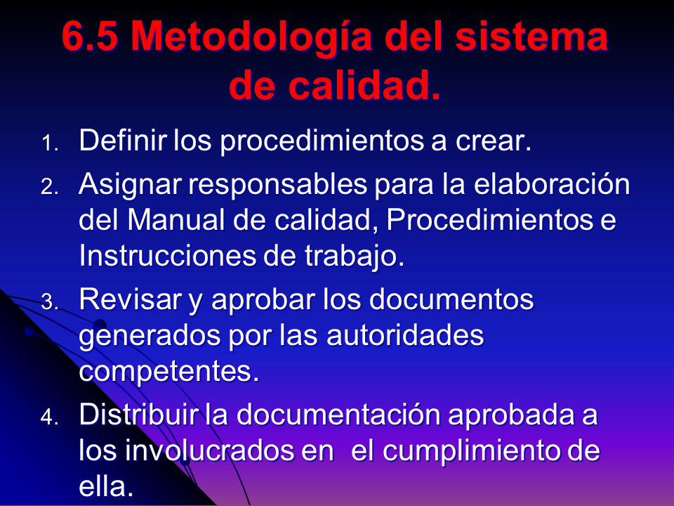 1. Definir los procedimientos a crear. 2. Asignar responsables para la elaboración del Manual de calidad, Procedimientos e Instrucciones de trabajo. 3