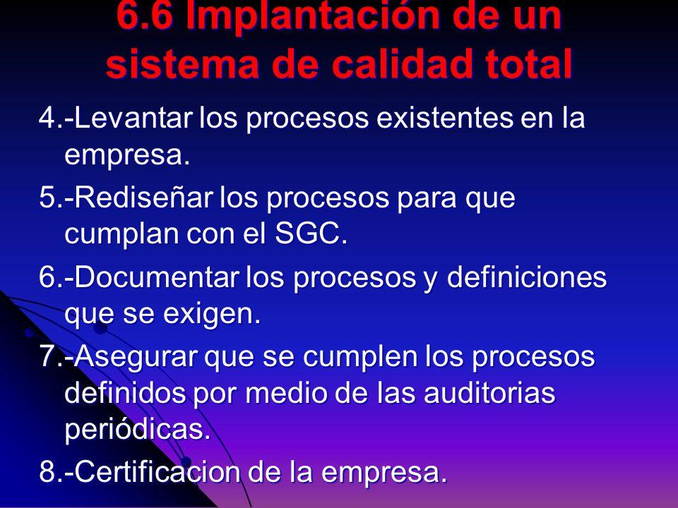 4.-Levantar los procesos existentes en la empresa. 5.-Rediseñar los procesos para que cumplan con el SGC. 6.-Documentar los procesos y definiciones qu