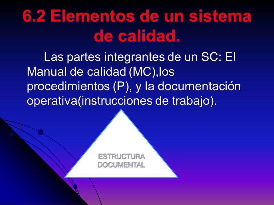 6.2 Elementos de un sistema de calidad. Las partes integrantes de un SC: El Manual de calidad (MC),los procedimientos (P), y la documentación operativ