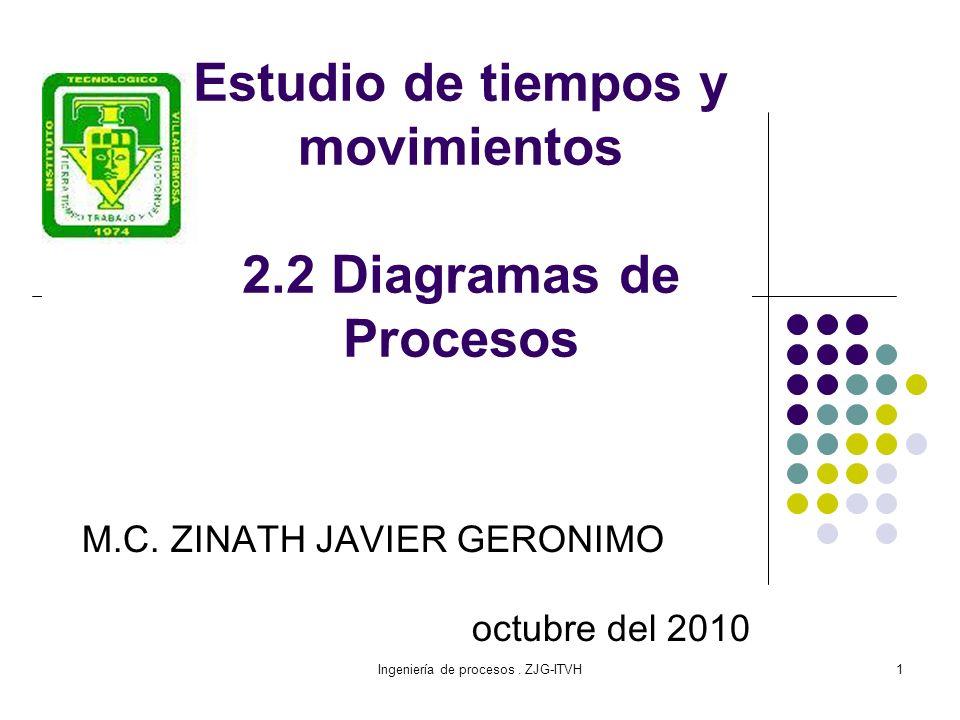 Ingeniería de procesos. ZJG-ITVH1 Estudio de tiempos y movimientos 2.2 Diagramas de Procesos M.C. ZINATH JAVIER GERONIMO octubre del 2010