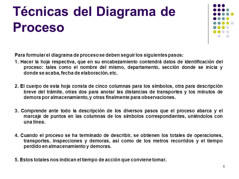 Técnicas del Diagrama de Proceso 6 Para formular el diagrama de proceso se deben seguir los siguientes pasos: 1. Hacer la hoja respectiva, que en su e