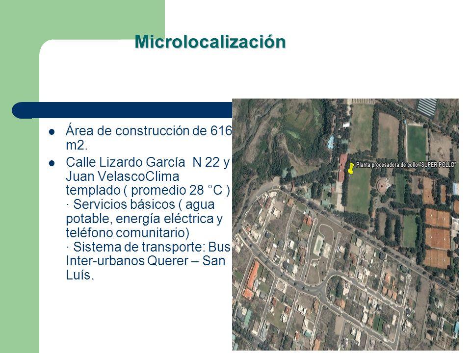 Microlocalización Área de construcción de 616 m2.. Calle Lizardo García N 22 y Juan VelascoClima templado ( promedio 28 °C ) · Servicios básicos ( agu