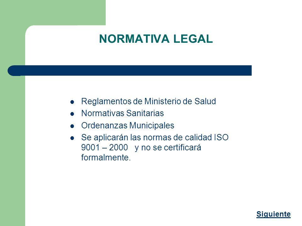 Reglamentos de Ministerio de Salud Normativas Sanitarias Ordenanzas Municipales Se aplicarán las normas de calidad ISO 9001 – 2000 y no se certificará