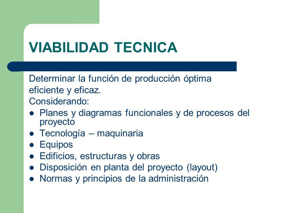 VIABILIDAD TECNICA Determinar la función de producción óptima eficiente y eficaz. Considerando: Planes y diagramas funcionales y de procesos del proye