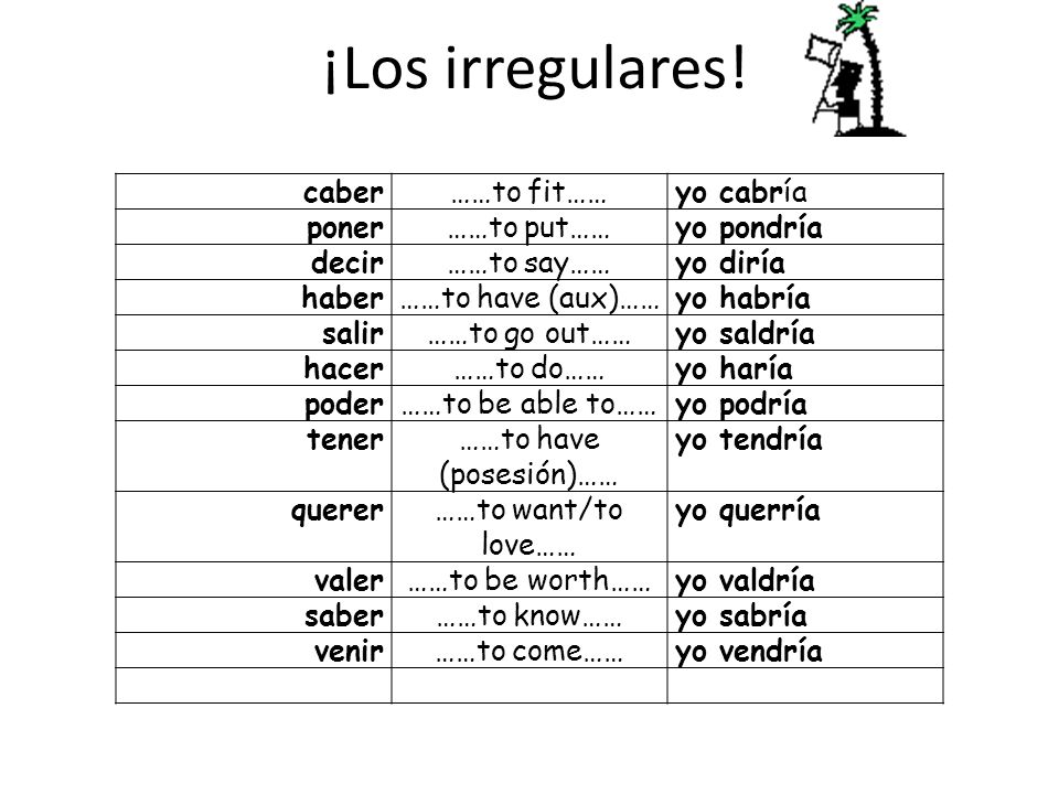 El condicional El condicional Verbo en el infinitivo con AR, ER o IR (the whole verb with the infinitive bit!) + Añade (add): PERSONAL PRONOUNS -AR-ER