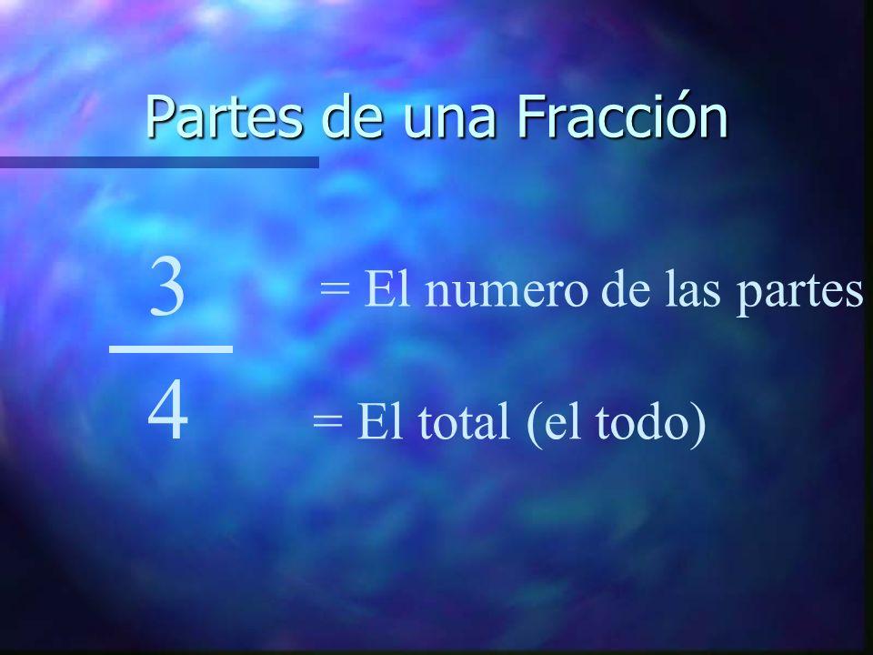 Partes de una Fracción 3 4 = El numero de las partes = El total (el todo)