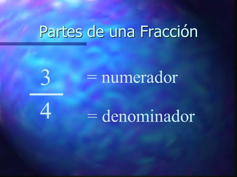 Partes de una Fracción 3 4 = numerador = denominador