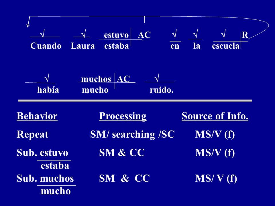 estuvo AC R Cuando Laura estaba en la escuela muchos AC había mucho ruido. BehaviorProcessingSource of Info. Repeat SM/ searching /SC MS/V (f) Sub. es