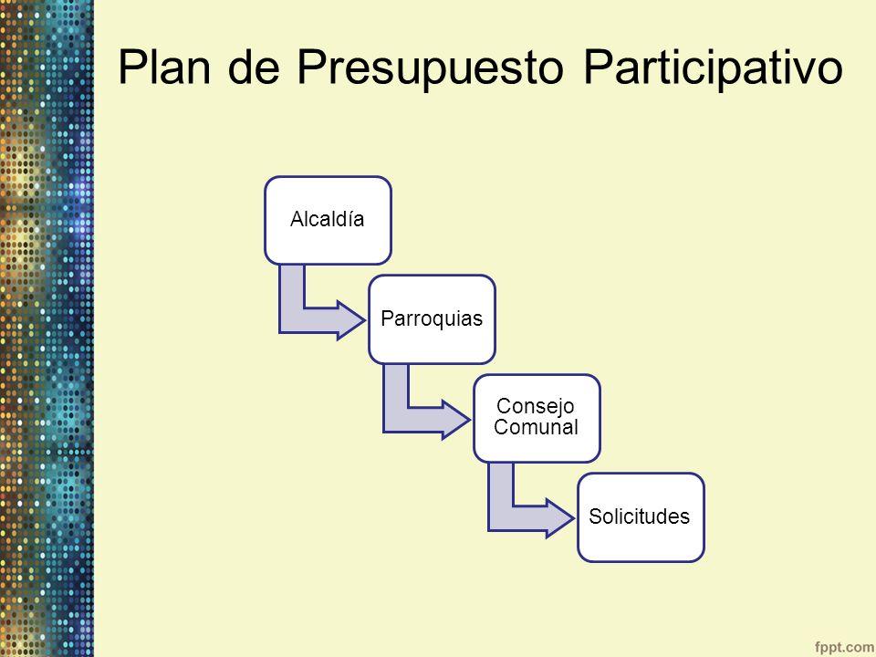 Plan de Presupuesto Participativo AlcaldíaParroquias Consejo Comunal Solicitudes