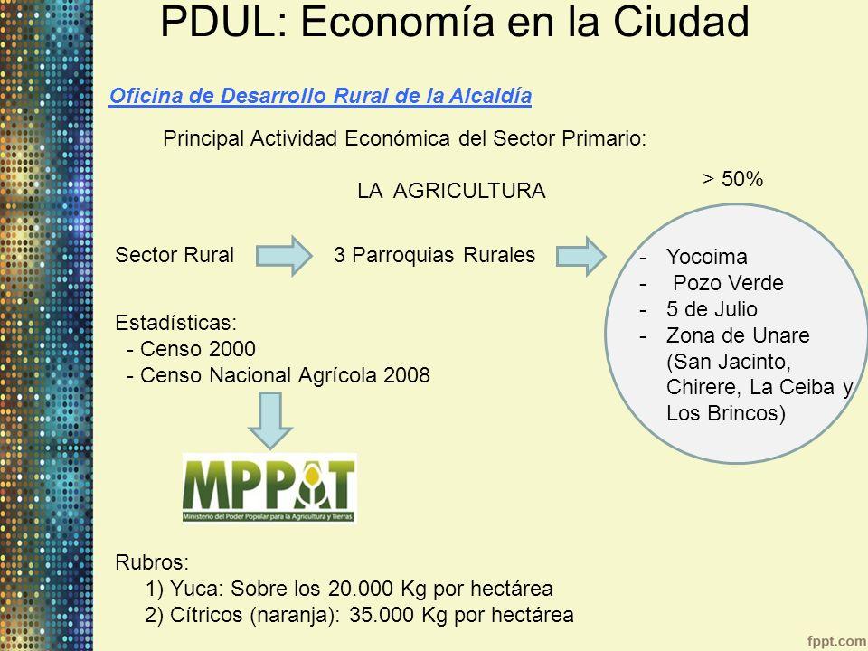 Oficina de Desarrollo Rural de la Alcaldía Sector Rural3 Parroquias Rurales -Yocoima - Pozo Verde -5 de Julio -Zona de Unare (San Jacinto, Chirere, La