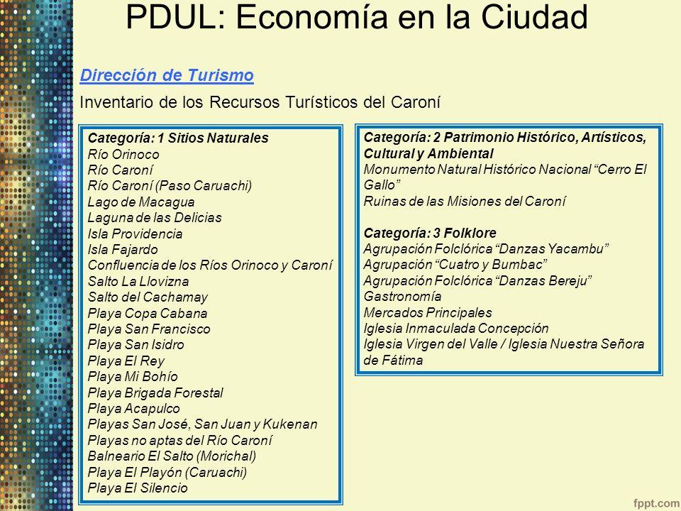 PDUL: Economía en la Ciudad Dirección de Turismo Inventario de los Recursos Turísticos del Caroní Categoría: 1 Sitios Naturales Río Orinoco Río Caroní
