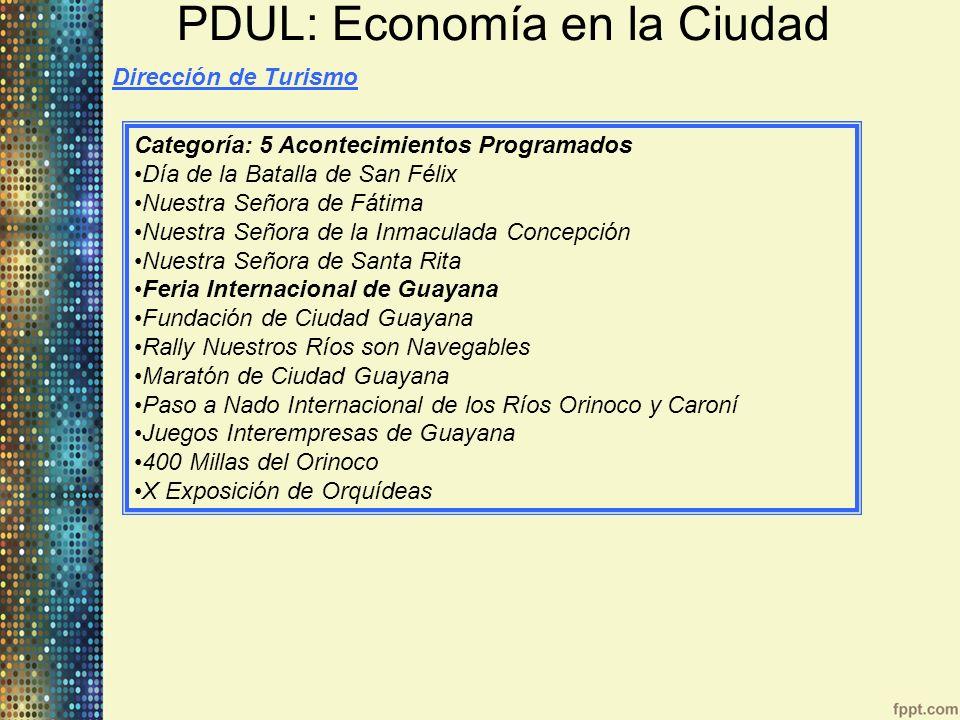 PDUL: Economía en la Ciudad Dirección de Turismo Categoría: 5 Acontecimientos Programados Día de la Batalla de San Félix Nuestra Señora de Fátima Nues