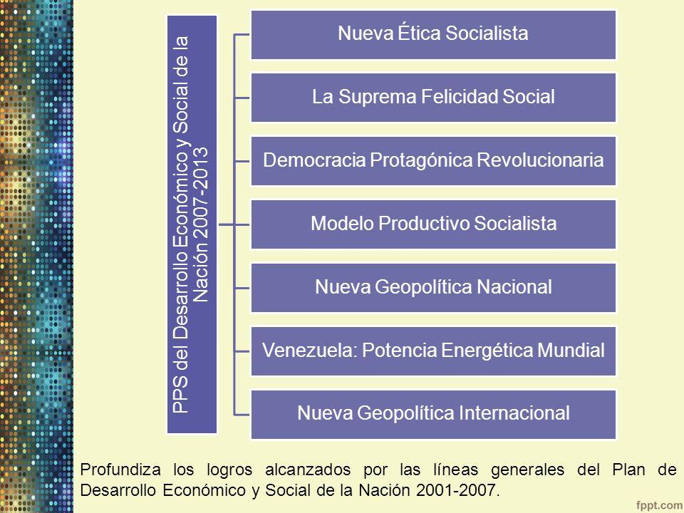 PPS del Desarrollo Económico y Social de la Nación 2007-2013 Nueva Ética Socialista La Suprema Felicidad Social Democracia Protagónica Revolucionaria