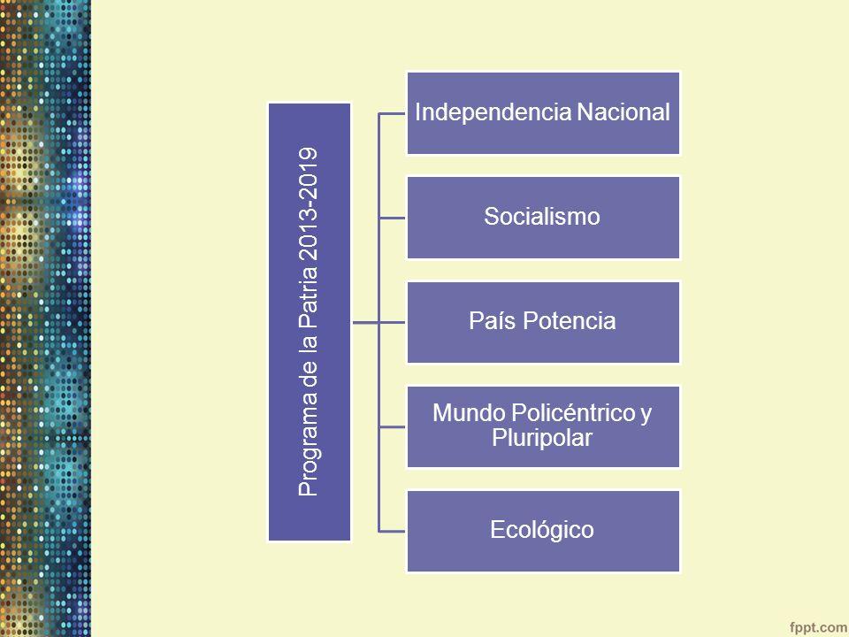 Programa de la Patria 2013-2019 Independencia Nacional Socialismo País Potencia Mundo Policéntrico y Pluripolar Ecológico