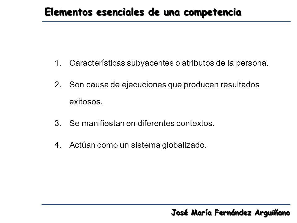 Elementos esenciales de una competencia José María Fernández Arguiñano 1.Características subyacentes o atributos de la persona. 2.Son causa de ejecuci