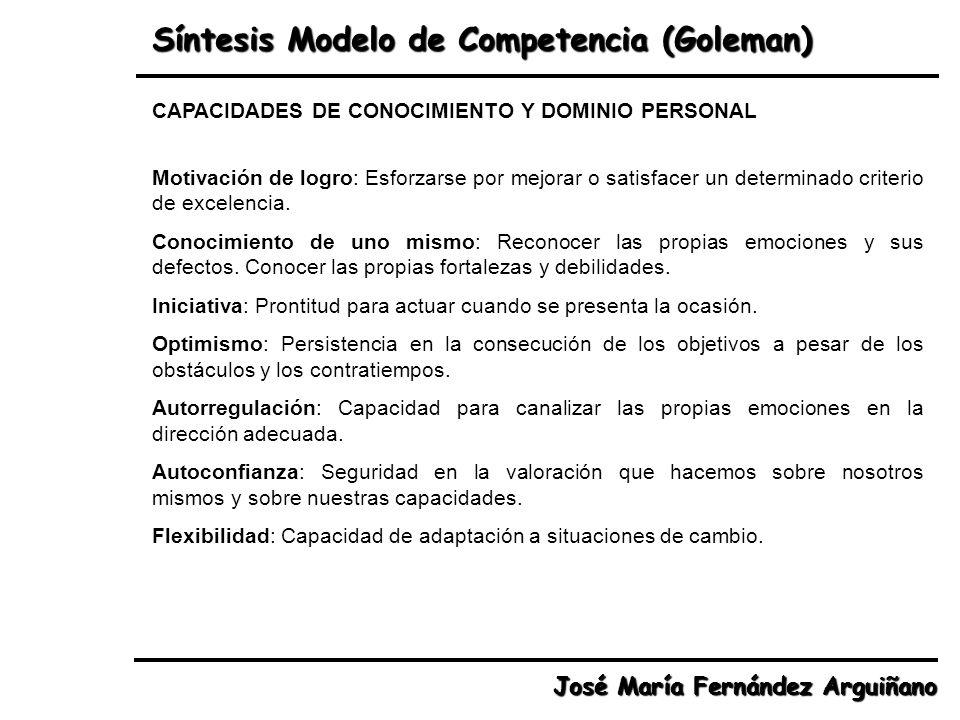 Síntesis Modelo de Competencia (Goleman) Motivación de logro: Esforzarse por mejorar o satisfacer un determinado criterio de excelencia. Conocimiento
