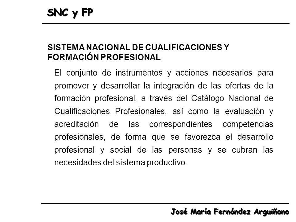 José María Fernández Arguiñano El conjunto de instrumentos y acciones necesarios para promover y desarrollar la integración de las ofertas de la forma