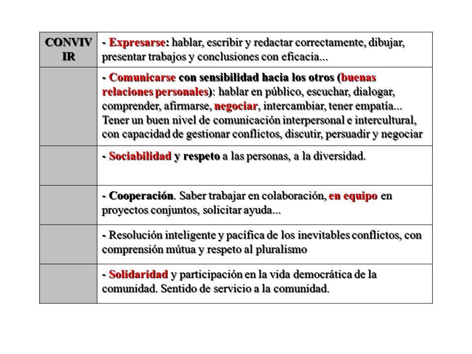 CONVIV IR - Expresarse: hablar, escribir y redactar correctamente, dibujar, presentar trabajos y conclusiones con eficacia... - Comunicarse con sensib