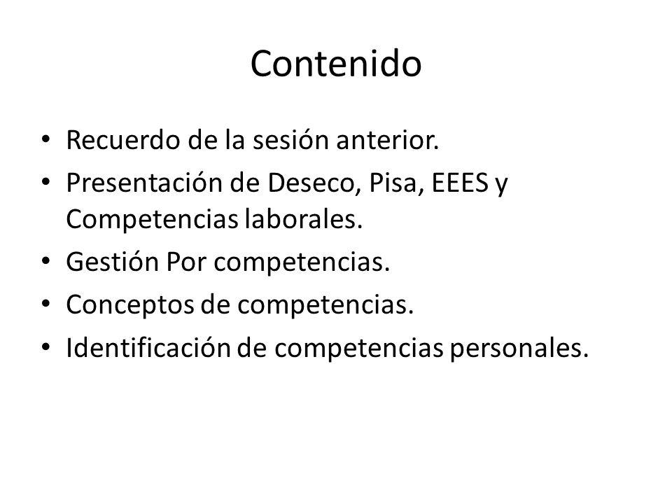 Contenido Recuerdo de la sesión anterior. Presentación de Deseco, Pisa, EEES y Competencias laborales. Gestión Por competencias. Conceptos de competen