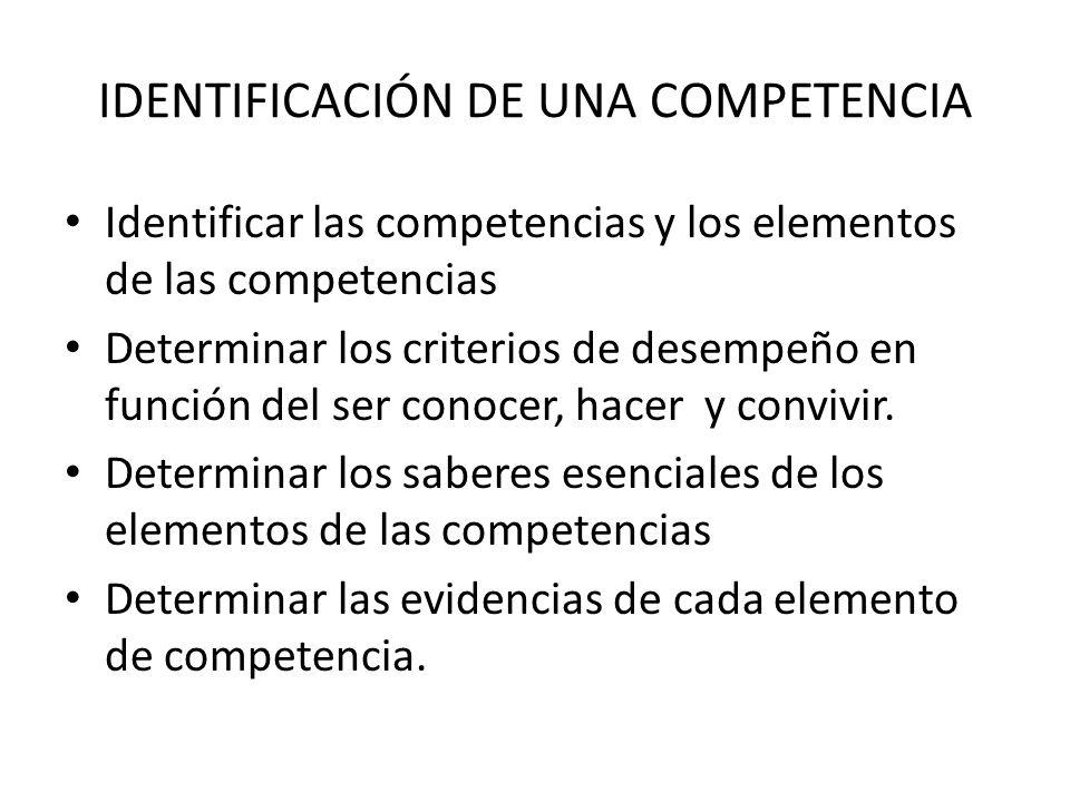 IDENTIFICACIÓN DE UNA COMPETENCIA Identificar las competencias y los elementos de las competencias Determinar los criterios de desempeño en función de