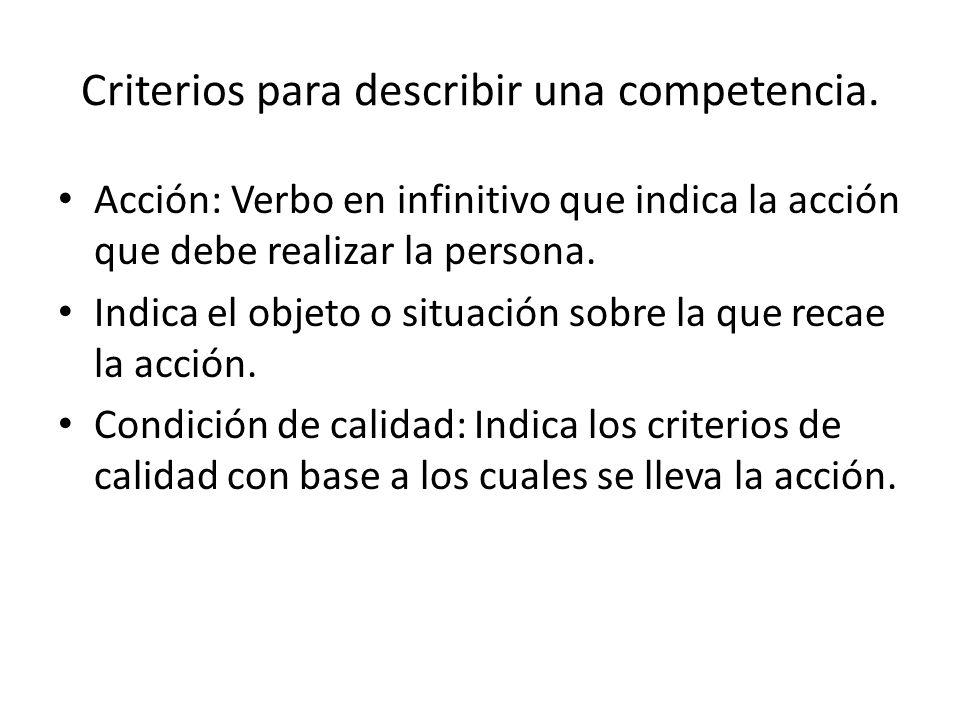 Criterios para describir una competencia. Acción: Verbo en infinitivo que indica la acción que debe realizar la persona. Indica el objeto o situación