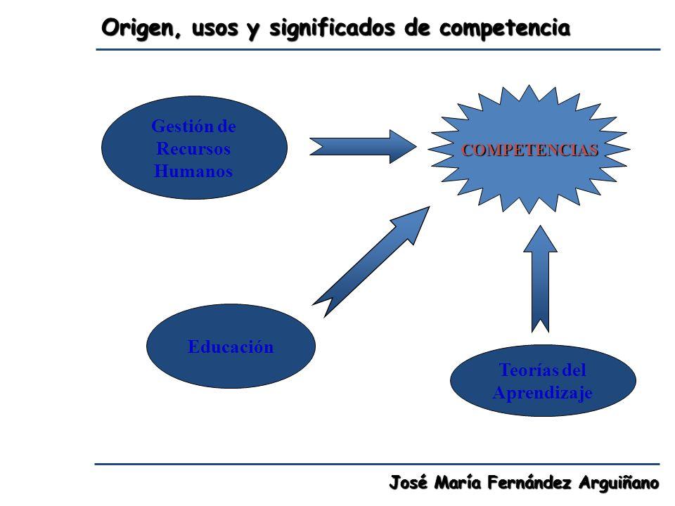 Competencias Genéricas (HayGroup) José María Fernández Arguiñano 10.