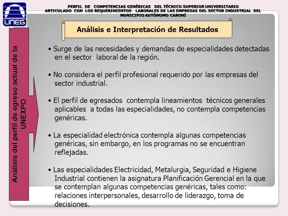 Análisis del perfil de egreso actual de la UNEXPO Análisis e Interpretación de Resultados PERFIL DE COMPETENCIAS GENÉRICAS DEL TÉCNICO SUPERIOR UNIVER