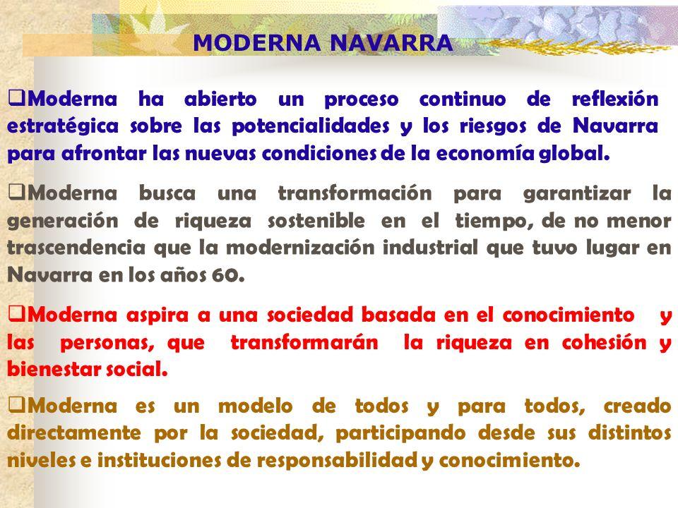 Moderna ha abierto un proceso continuo de reflexión estratégica sobre las potencialidades y los riesgos de Navarra para afrontar las nuevas condicione