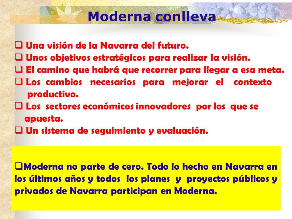Una visión de la Navarra del futuro. Unos objetivos estratégicos para realizar la visión. El camino que habrá que recorrer para llegar a esa meta. Los