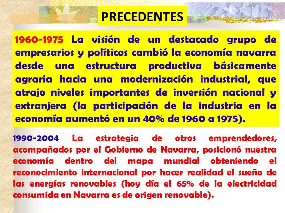PRECEDENTES 1960-1975 La visión de un destacado grupo de empresarios y políticos cambió la economía navarra desde una estructura productiva básicament