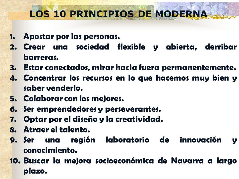 LOS 10 PRINCIPIOS DE MODERNA 1.Apostar por las personas. 2.Crear una sociedad flexible y abierta, derribar barreras. 3.Estar conectados, mirar hacia f