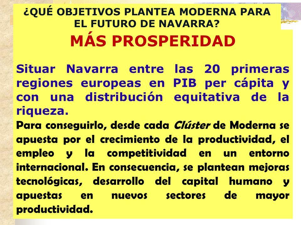 ¿QUÉ OBJETIVOS PLANTEA MODERNA PARA EL FUTURO DE NAVARRA? MÁSPROSPERIDAD Situar Navarra entre las 20 primeras regiones europeas en PIB per cápita y co