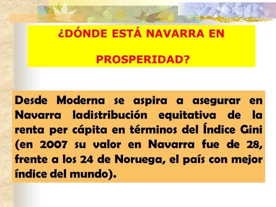 ¿DÓNDE ESTÁ NAVARRA EN PROSPERIDAD? Desde Moderna se aspira a asegurar en Navarra ladistribución equitativa de la renta per cápita en términos del Índ