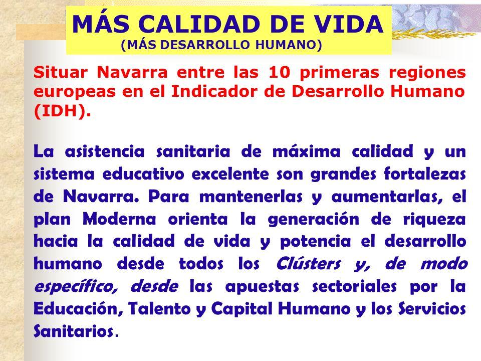 MÁS CALIDAD DE VIDA (MÁS DESARROLLO HUMANO) Situar Navarra entre las 10 primeras regiones europeas en el Indicador de Desarrollo Humano (IDH). La asis