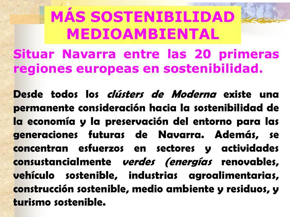 MÁS SOSTENIBILIDAD MEDIOAMBIENTAL Situar Navarra entre las 20 primeras regiones europeas en sostenibilidad. Desde todos los clústers de Moderna existe