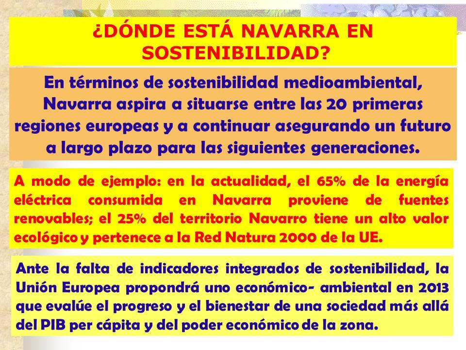 ¿DÓNDE ESTÁ NAVARRA EN SOSTENIBILIDAD? En términos de sostenibilidad medioambiental, Navarra aspira a situarse entre las 20 primeras regiones europeas