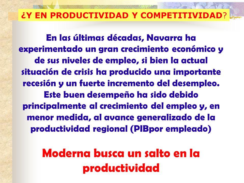 ¿Y EN PRODUCTIVIDAD Y COMPETITIVIDAD? En las últimas décadas, Navarra ha experimentado un gran crecimiento económico y de sus niveles de empleo, si bi