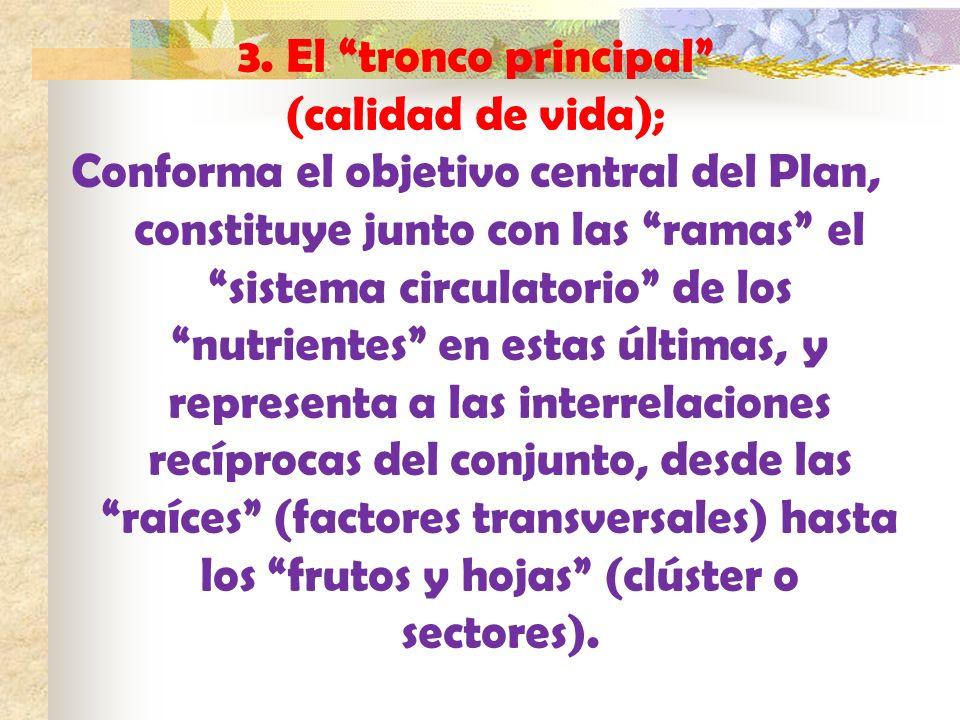 3. El tronco principal (calidad de vida); Conforma el objetivo central del Plan, constituye junto con las ramas el sistema circulatorio de los nutrien