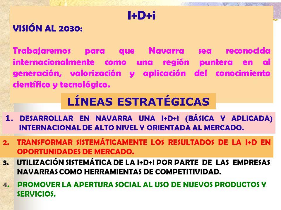 I+D+i VISIÓN AL 2030: Trabajaremos para que Navarra sea reconocida internacionalmente como una región puntera en al generación, valorización y aplicac