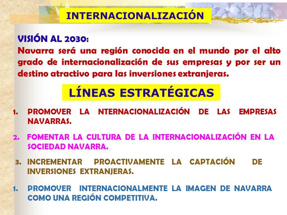 INTERNACIONALIZACIÓN VISIÓN AL 2030: Navarra será una región conocida en el mundo por el alto grado de internacionalización de sus empresas y por ser