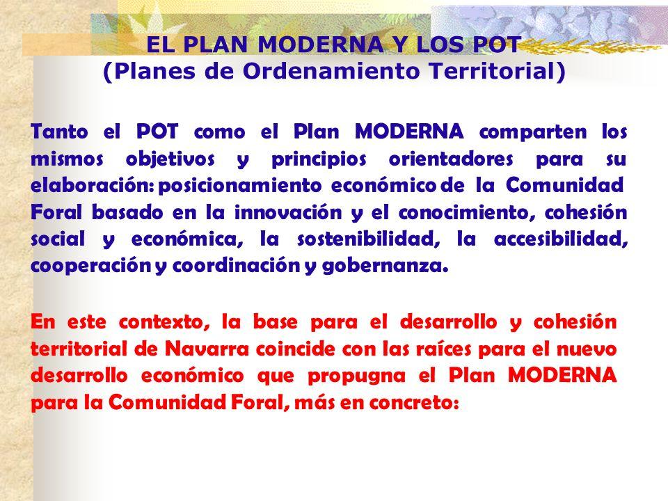 EL PLAN MODERNA Y LOS POT (Planes de Ordenamiento Territorial) Tanto el POT como el Plan MODERNA comparten los mismos objetivos y principios orientado