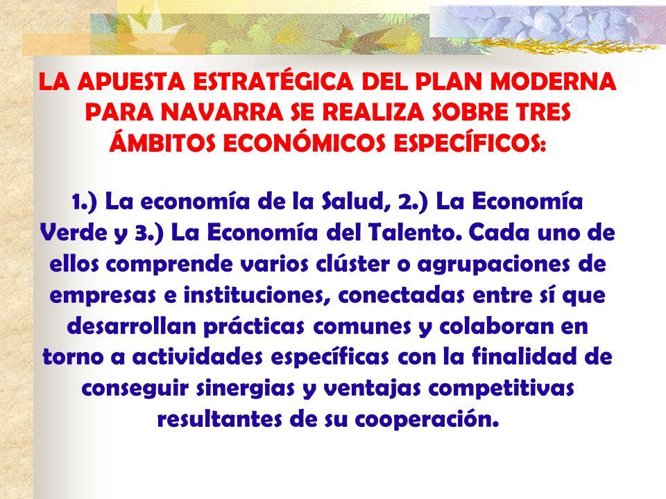 LA APUESTA ESTRATÉGICA DEL PLAN MODERNA PARA NAVARRA SE REALIZA SOBRE TRES ÁMBITOS ECONÓMICOS ESPECÍFICOS: 1.) La economía de la Salud, 2.) La Economí