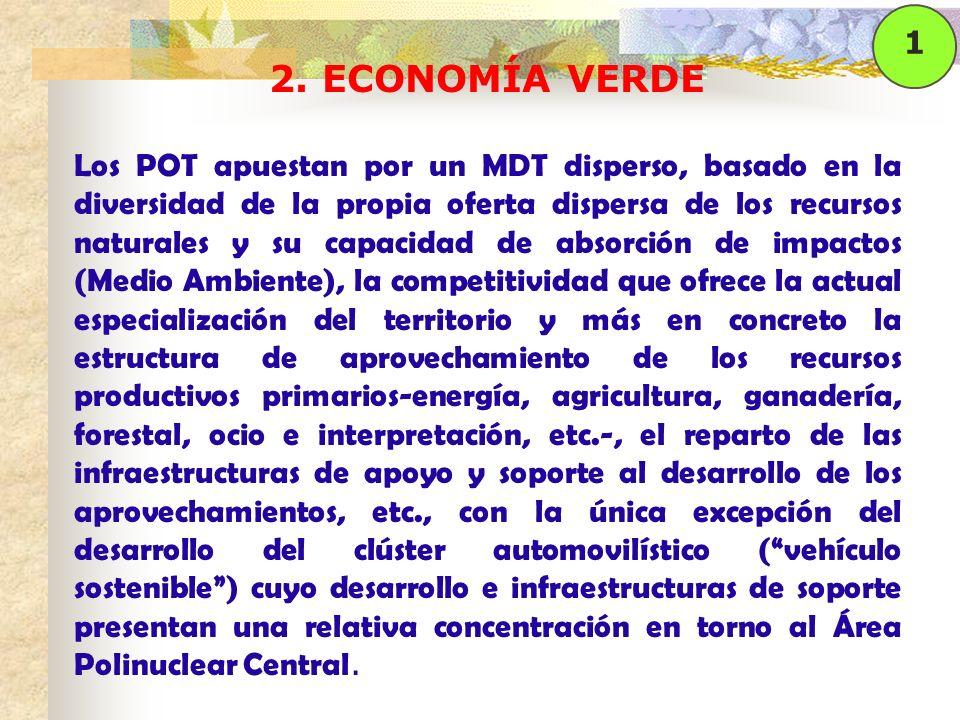 2. ECONOMÍA VERDE Los POT apuestan por un MDT disperso, basado en la diversidad de la propia oferta dispersa de los recursos naturales y su capacidad