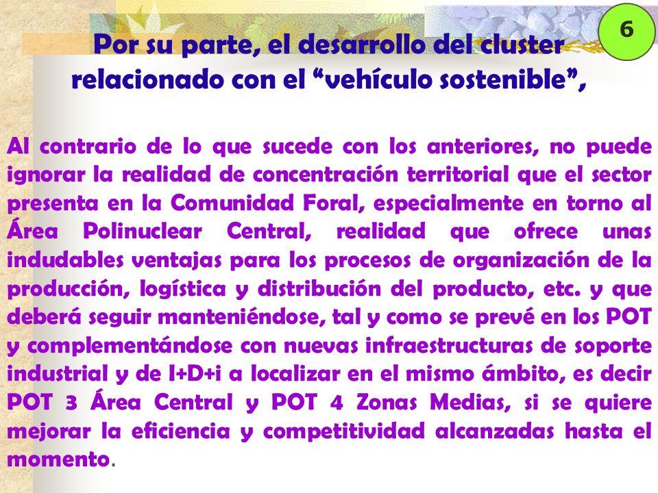 Por su parte, el desarrollo del cluster relacionado con el vehículo sostenible, Al contrario de lo que sucede con los anteriores, no puede ignorar la