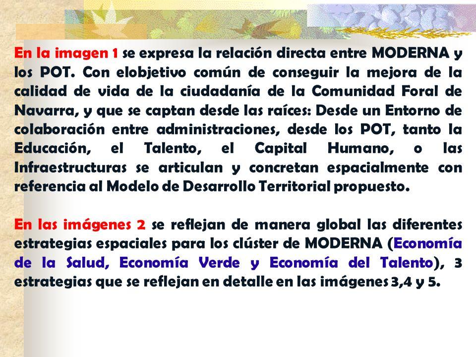 En la imagen 1 se expresa la relación directa entre MODERNA y los POT. Con elobjetivo común de conseguir la mejora de la calidad de vida de la ciudada