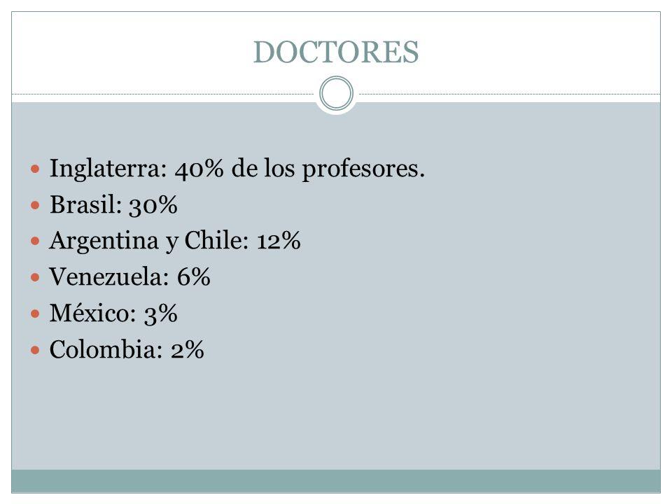 DOCTORES Inglaterra: 40% de los profesores.